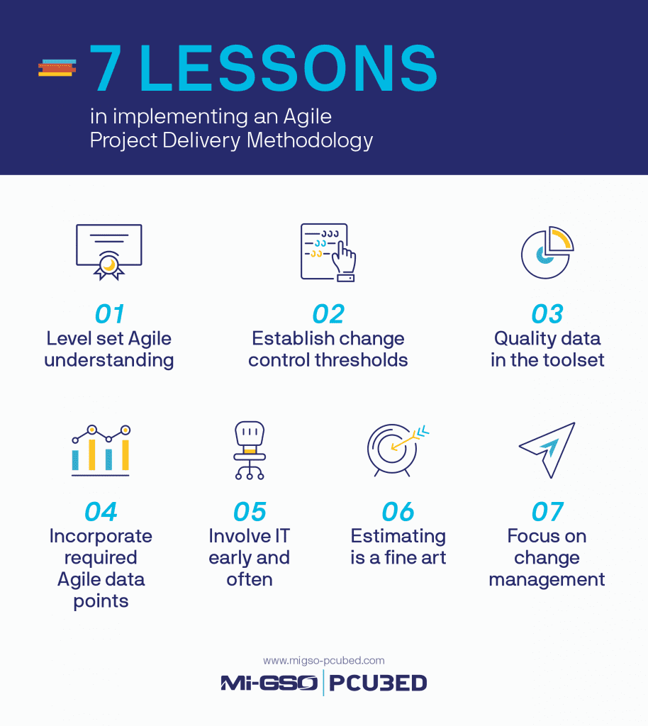 Infographic-7-lessons-Agile