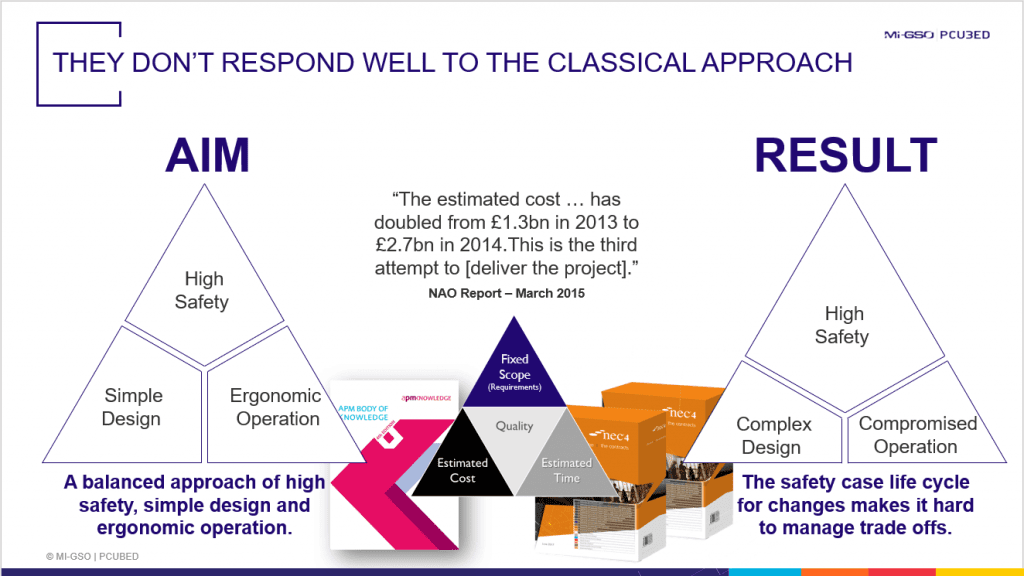 Aim & Result of Classical Approach