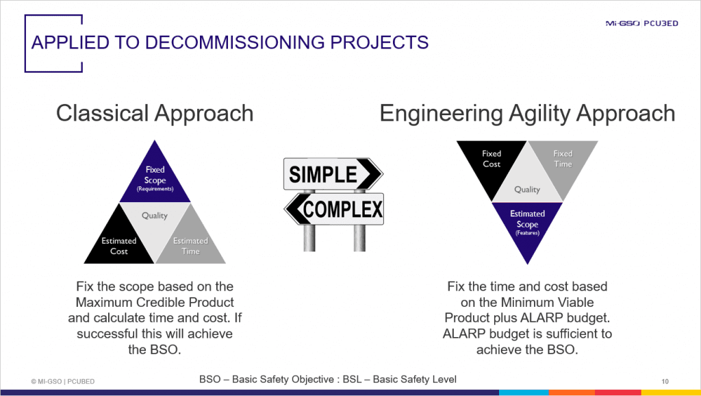 Classical Approach VS Engineering Agility Approach