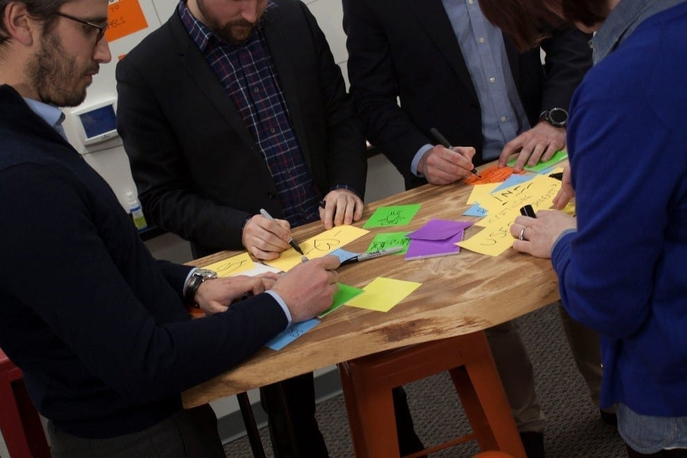 Enterprise Agility Workshop Ideation