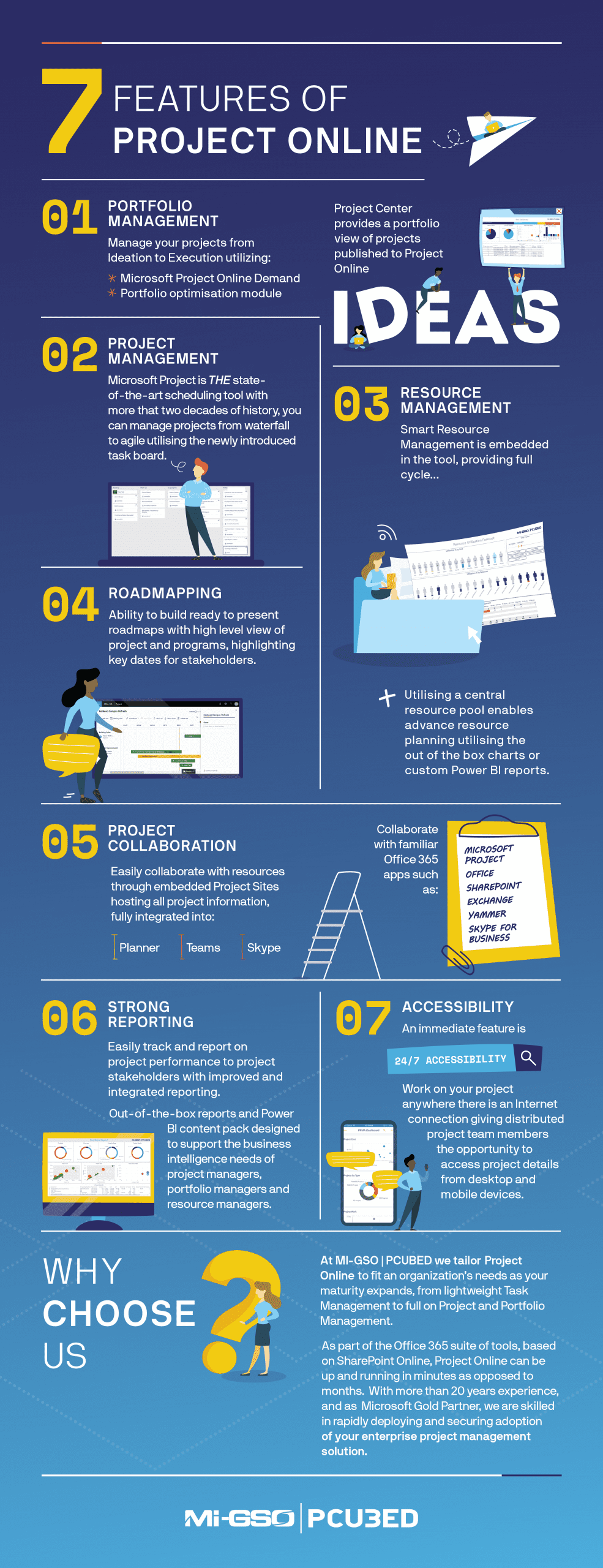 7 features of Project Online Infographic
