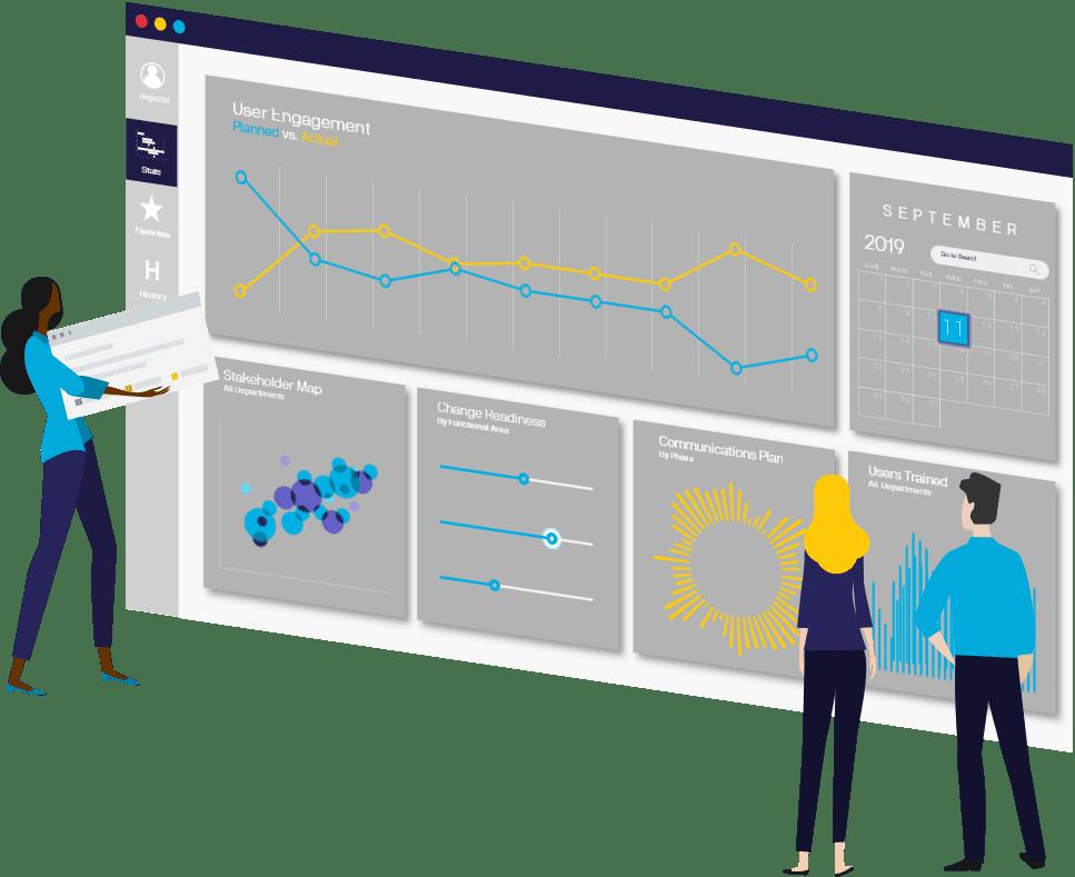 Change Management Dashboard