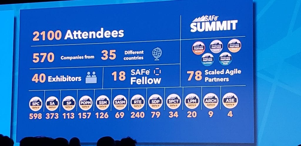 Total statistics from the 2019 SAFe Summit.