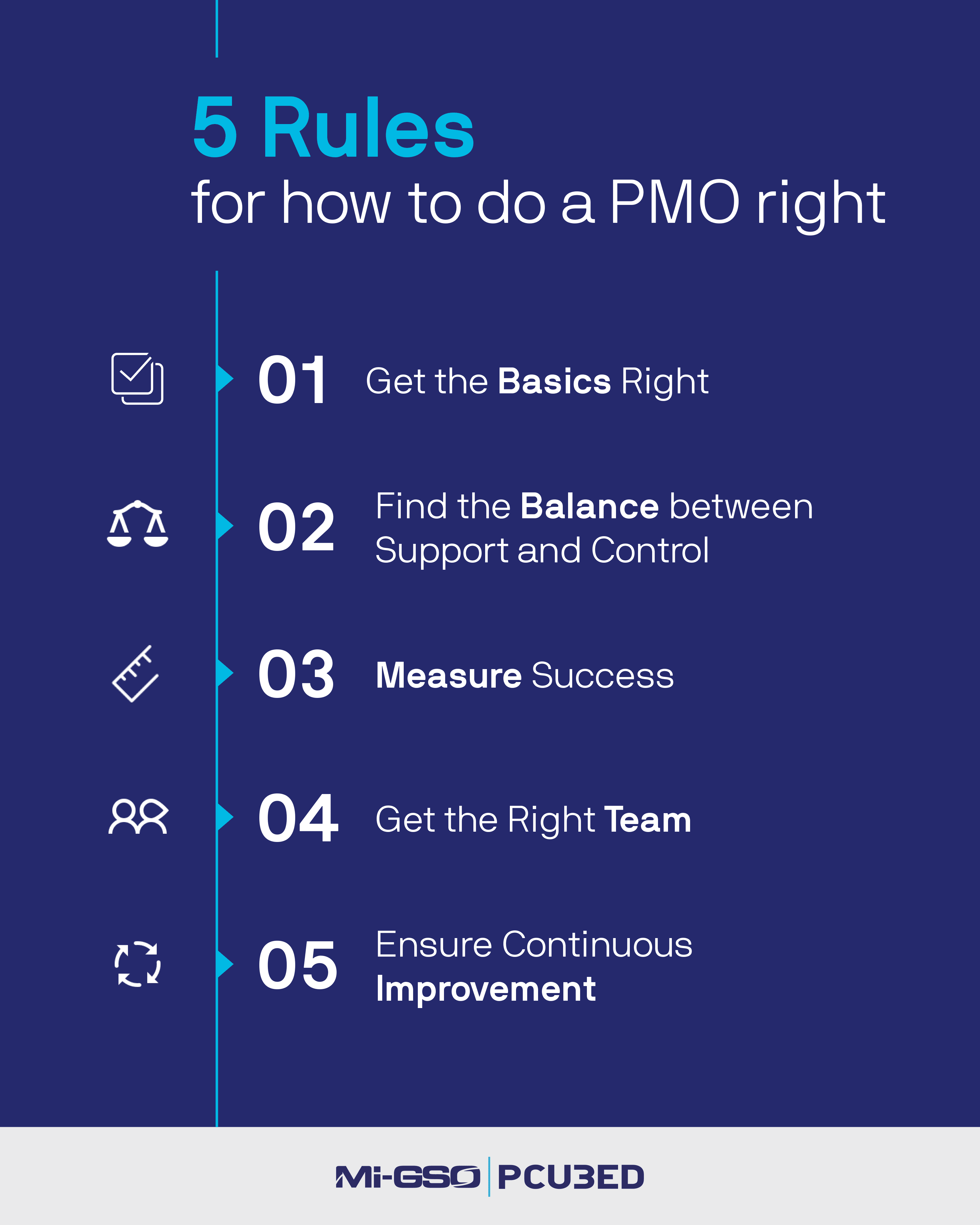 5 rules for a great PMO Infographic