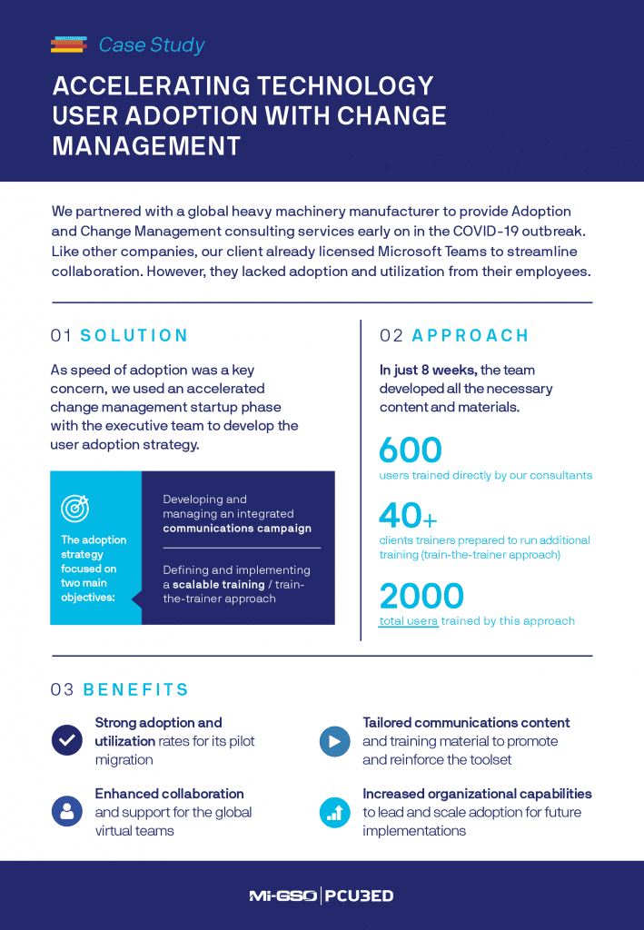 Infographic: Accelerating Technology Adoption with Change Management