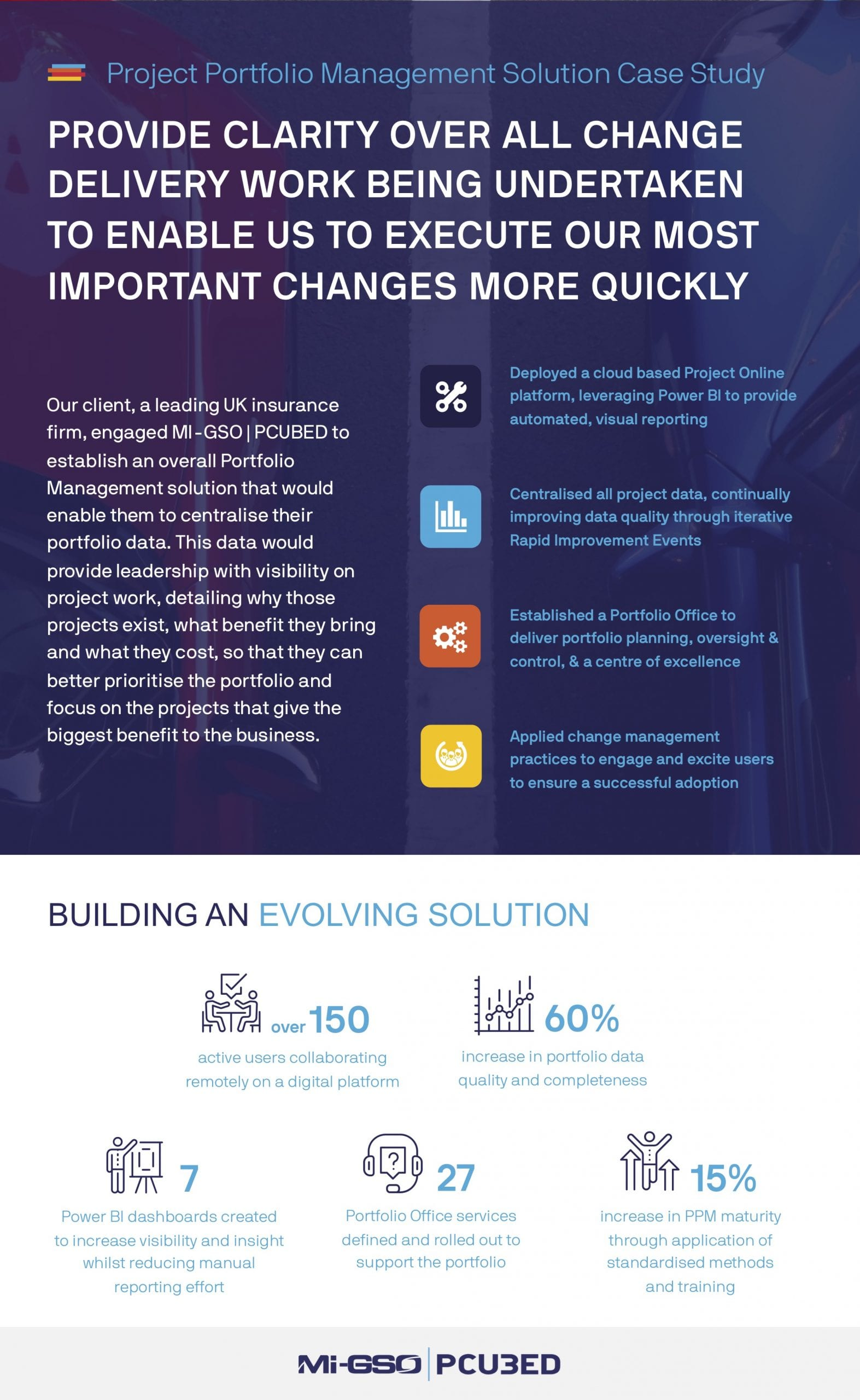 Admiral Case Study - Infographic