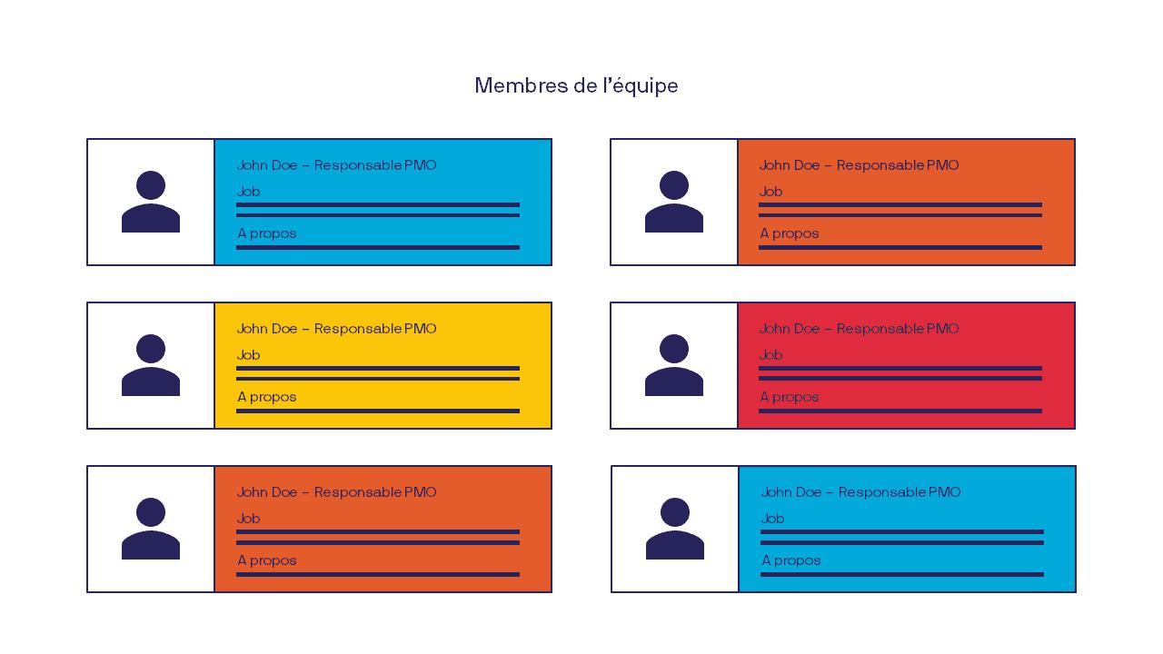 Exemple d'une présentation d'équipe