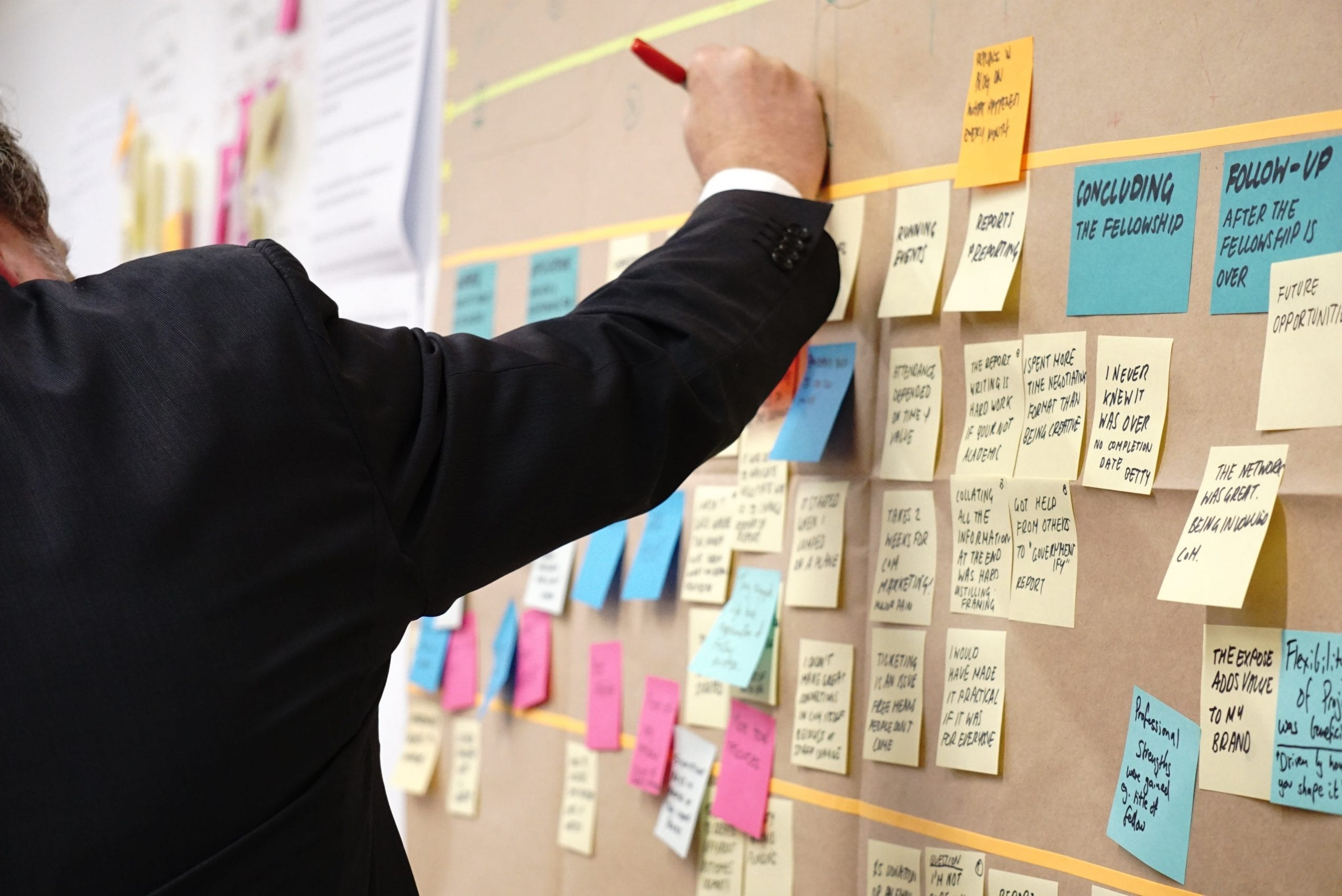 Businessperson writing on a Kanban board
