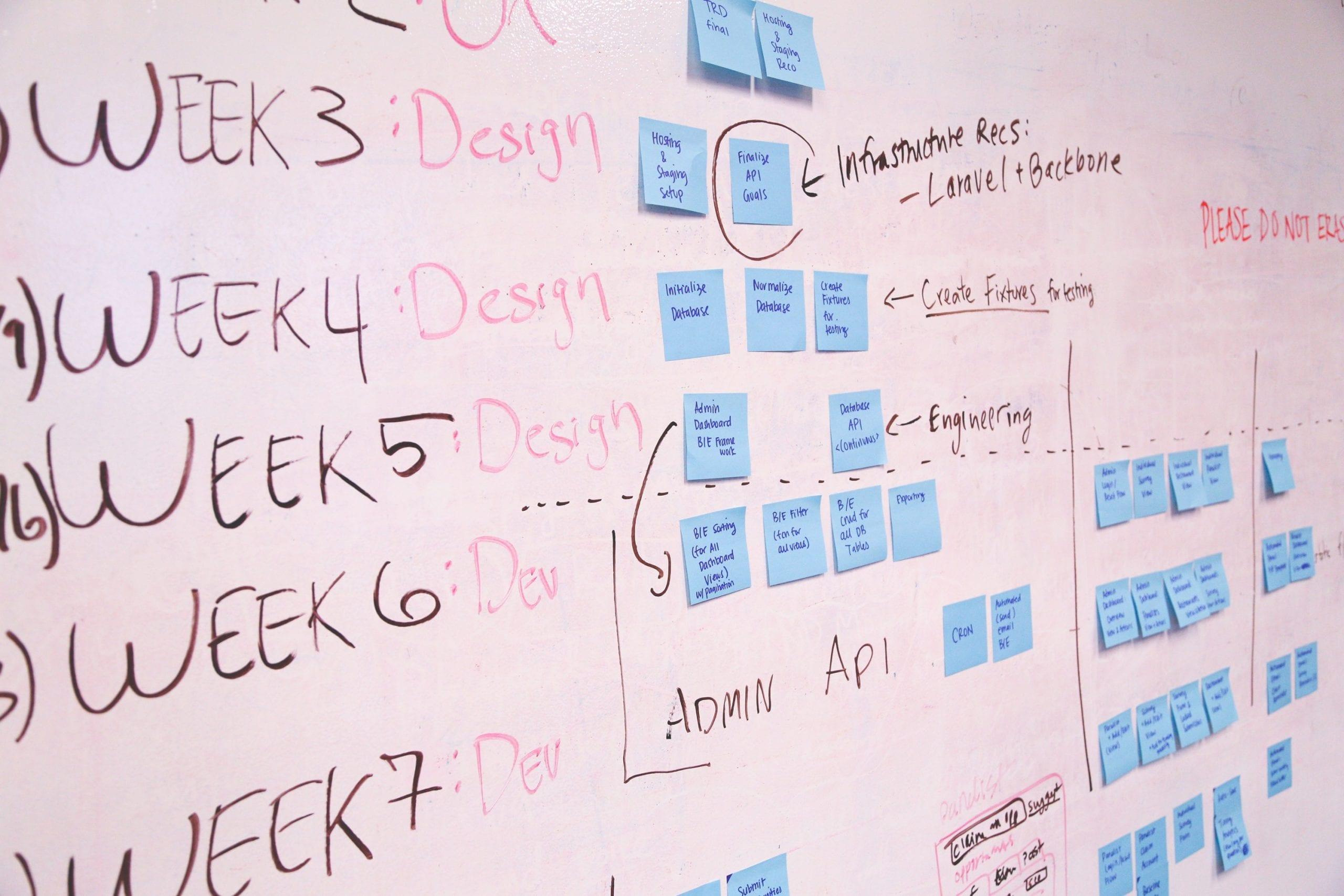 Week by week plan on a whiteboard