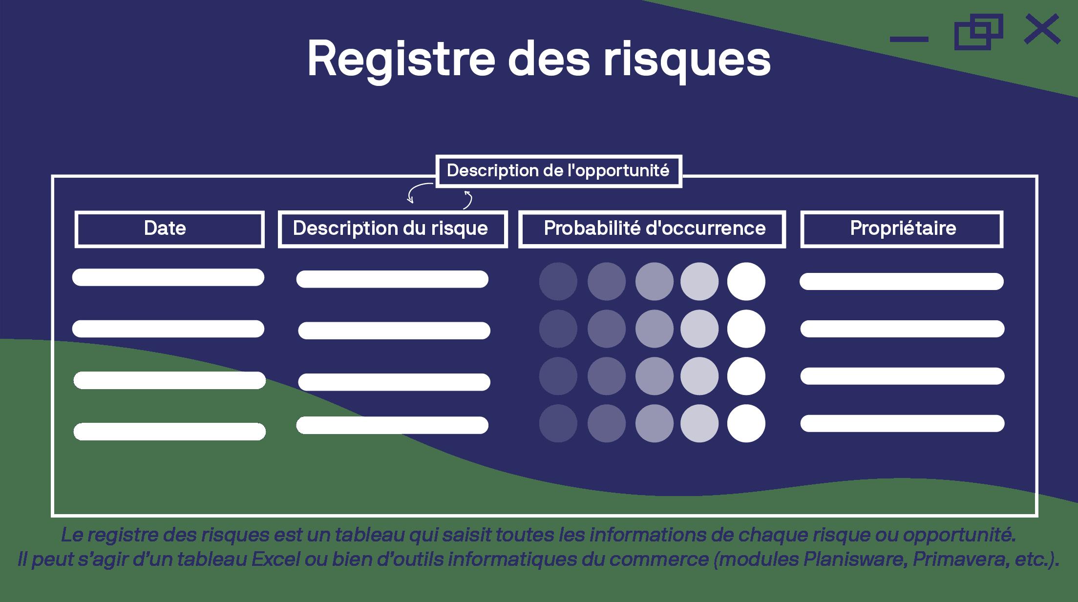 graphique stylisé avec des représentations de forme des listes de registres des risques